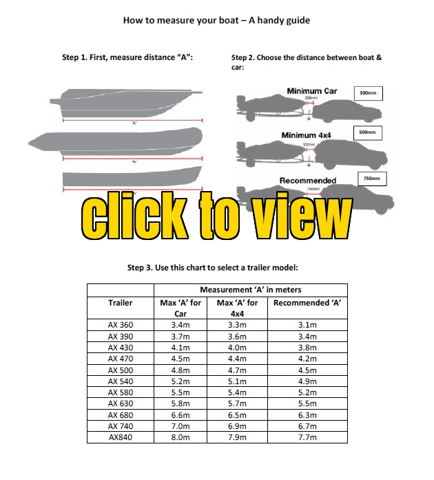 Boat trailer How to measure your boat the right way